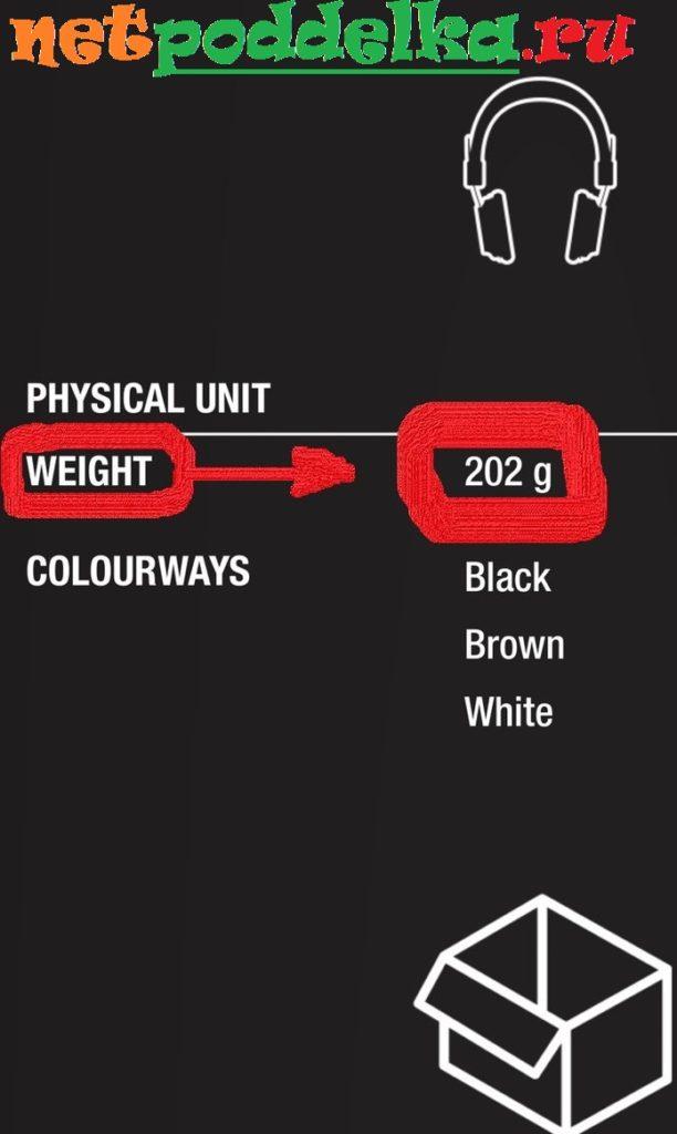 Номинальный вес