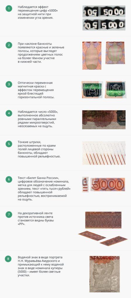 Определение фальшивки