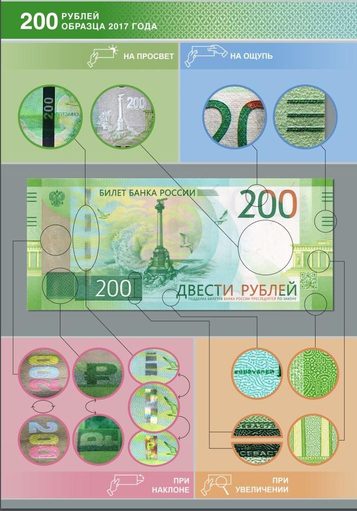 Проверка денег