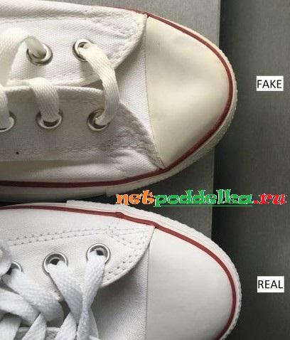Сравнение плотности носка оригинала и копии