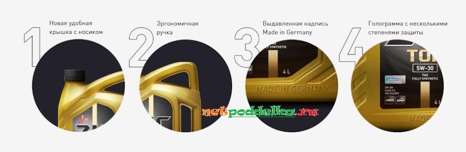 Выявление подделки масла ЗИК в таре из Германии