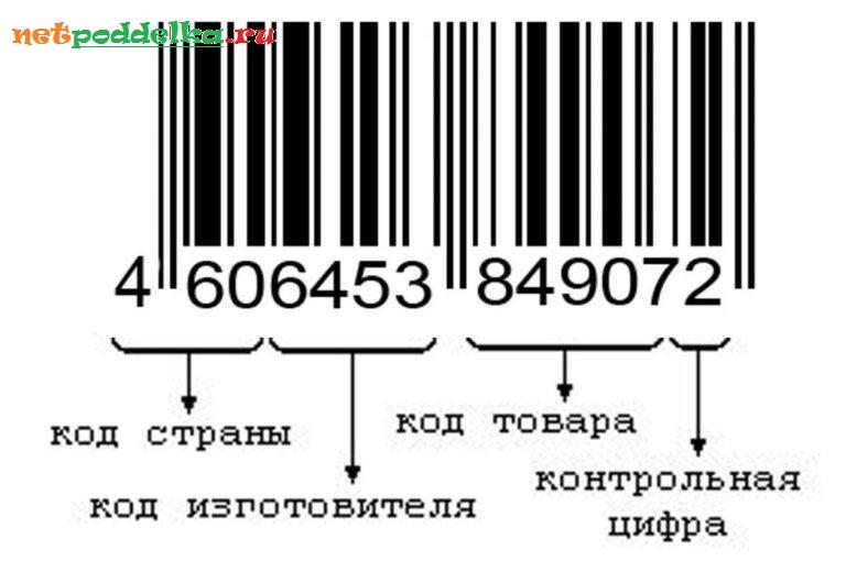 Расшифровка штрих-кода