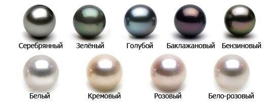 Разновидности цвета
